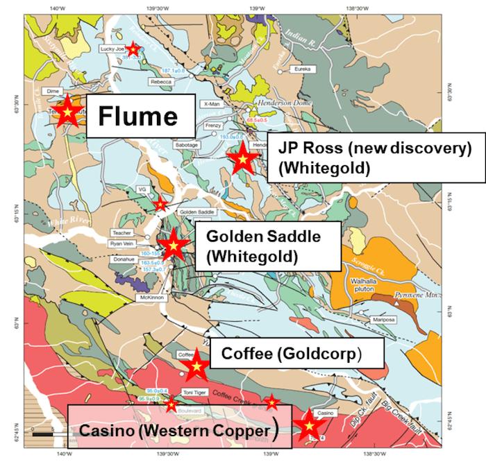 Commander Resources Flume map