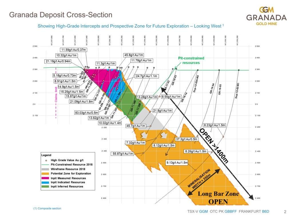 granada gold deposit cross section