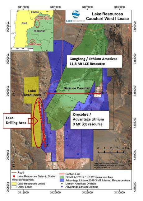 Lakes Resources' Cauchari-Olaroz Lithium Brine Project