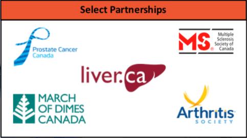 hill street partner logos