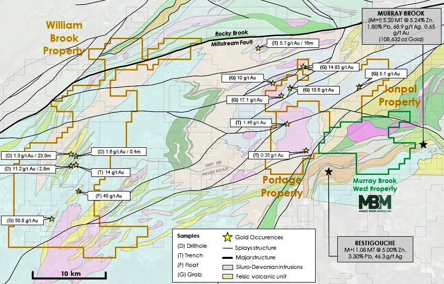 puma triple fault gold map