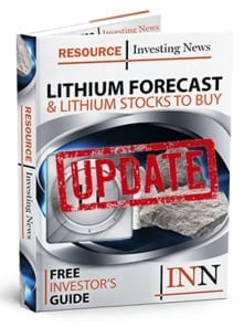 Lithium Market Outlook Cover