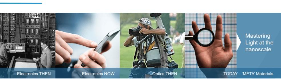 meta strategy image