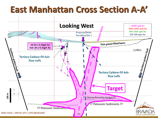 bravada gold east manhattan cross section