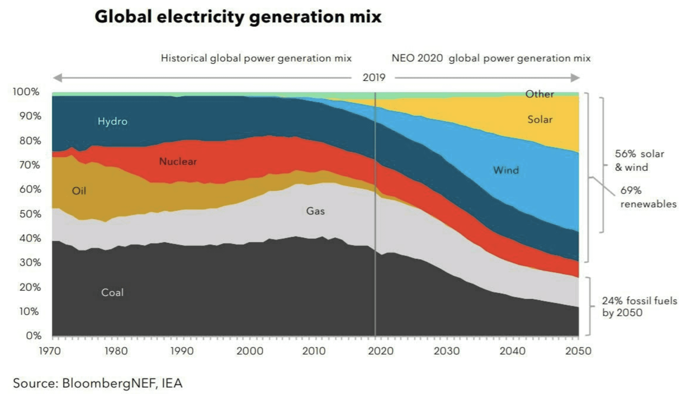 Medallion Resources Power Generation