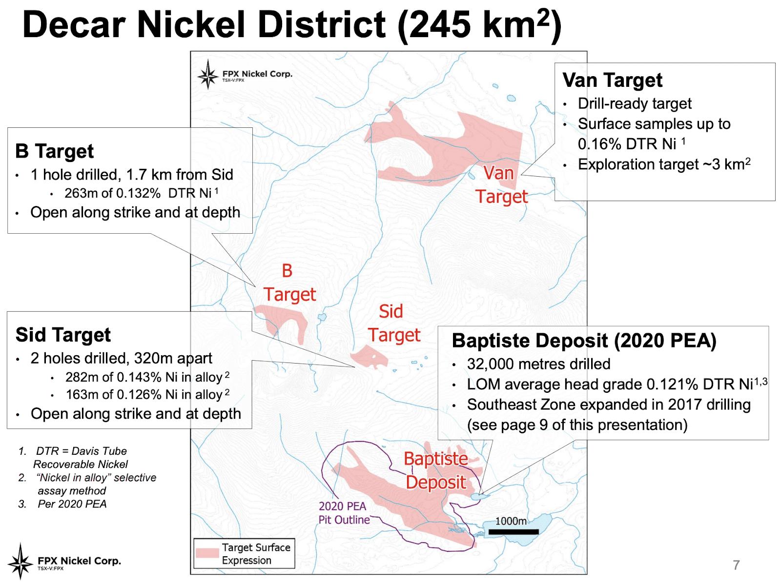 FPX Nickel Decar Nickel District