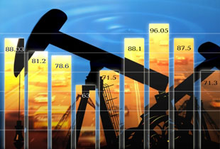 Introduction to investing in gas, oil and heavy oil