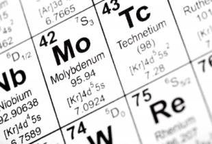 Molybdneum resize