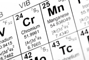 Manganese Supply and Demand Trends for the Start of 2015