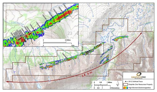 Graphite One Resources Inc. - Advancing the Graphite Creek Deposit in Alaska, USA