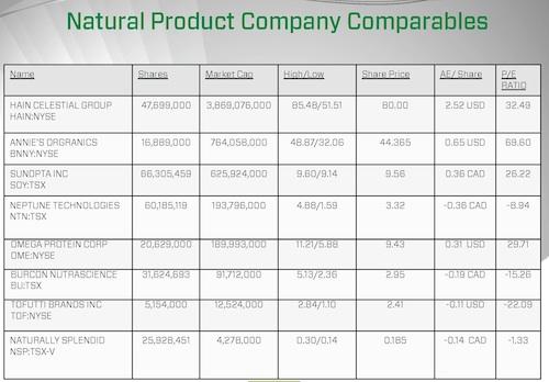 Naturally_Splendid_Comparables copy