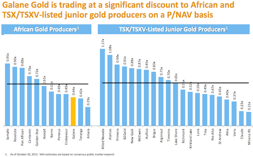 Galane-Gold-Trading-Discount small