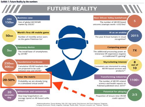 Bank-of-America-Matrix-Reality