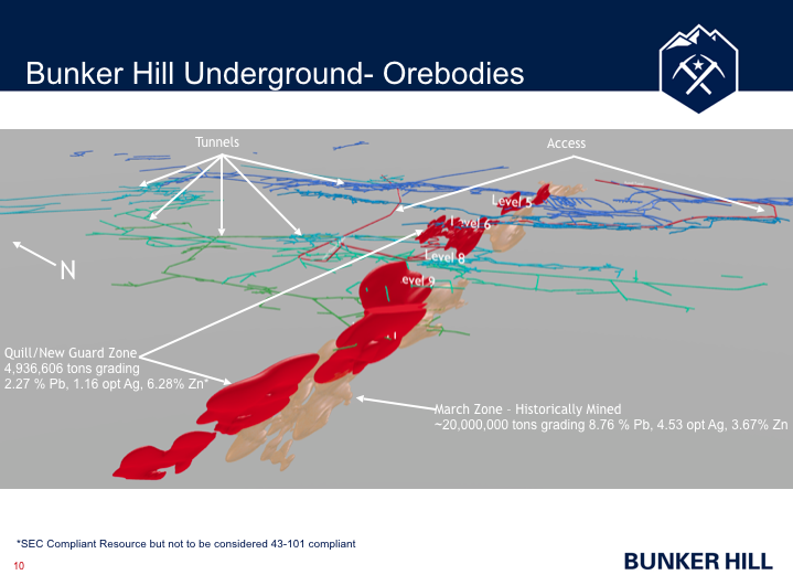 bunker-hill-underground-orebodies