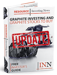 graphite outlook report