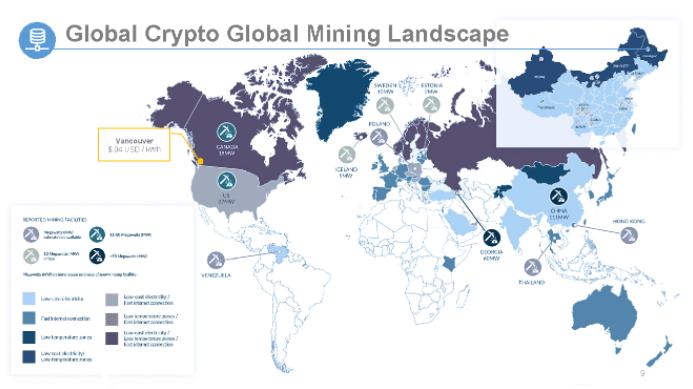hashchain-global-crypto
