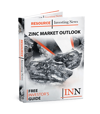 zinc stock market report