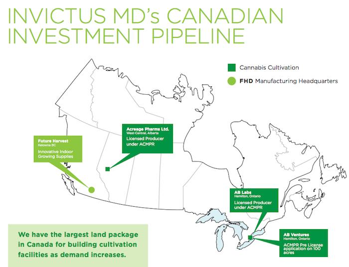 invictus-md-pipeline