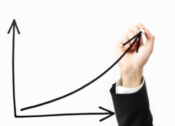 Optimized-price increase
