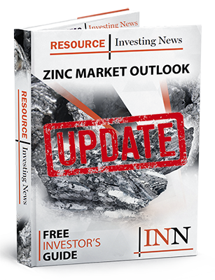 Zinc Market Outlook 2018 and Best of Zinc Stocks