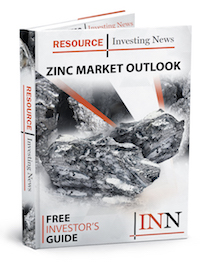 Zinc Market Outlook 2017 and Best of Zinc Stocks