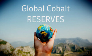 Top Cobalt Reserves by Country