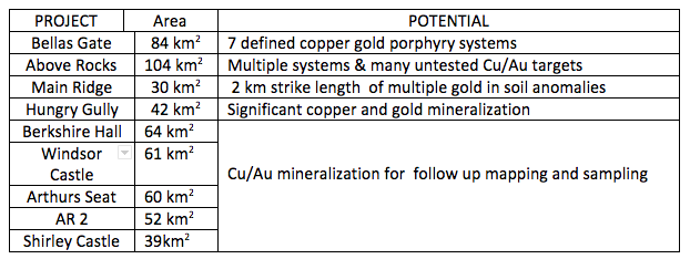 Carube Copper Corp - Building Gold and Copper Assets in Jamaica and Canada