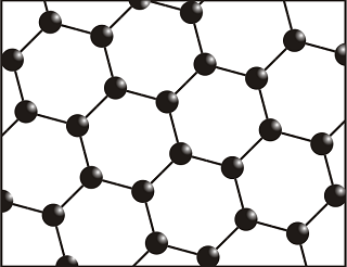 The Truth About Graphene