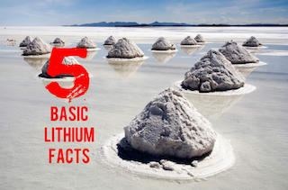 5 Basic Lithium Facts