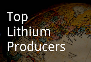 Top Lithium Producers by Country