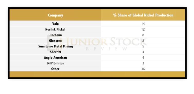 nickel-market-4