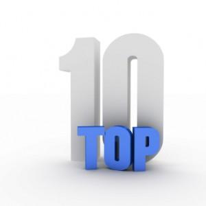 Top 10 Potash-producing Countries