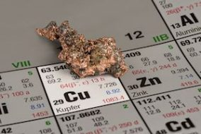 What's Driving the Copper Market?